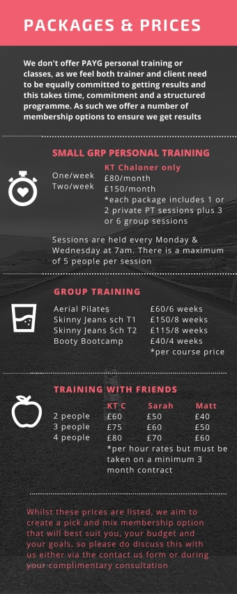 prices and packages group training