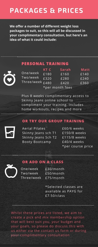 Weight loss package and prices